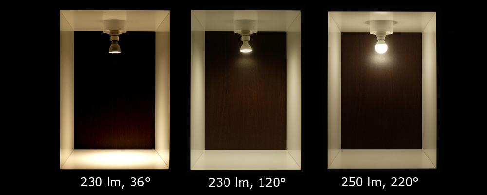 Направленность света ламп в зависимости от их конструкции