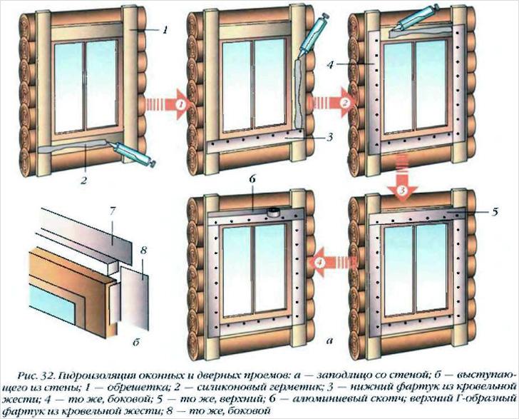 Гидроизоляция откосов из сайдинга
