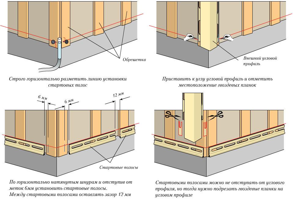 Схема установки внешних углов и стартового профиля