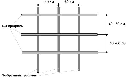 Схема устройства металлического каркаса под сайдинг