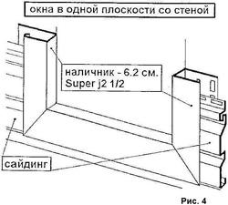 Схема откоса при расположении окна вровень со стеной