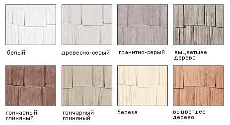 Варианты панелей цокольного сайдинга