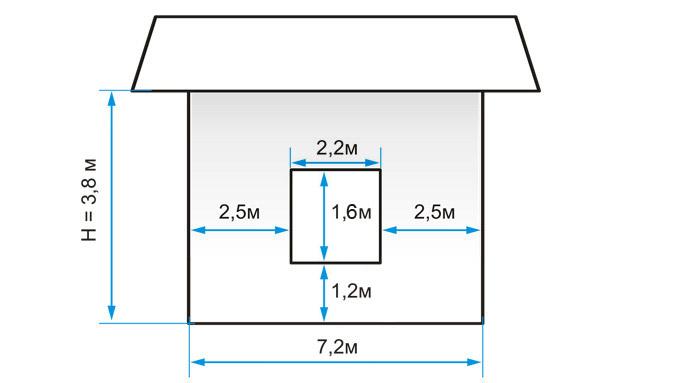 Схема замеров дома