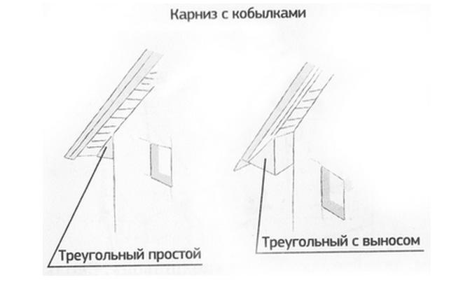 Схема карниза с кобылками