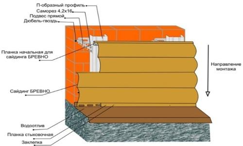 Схема монтажа металлосайдинга под дерево