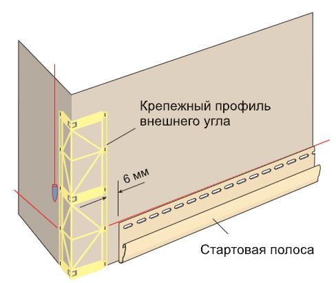 Установка угловых планок и стартовой панели сайдинга